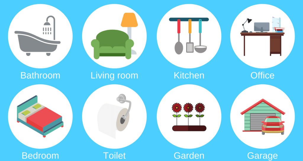 House rooms - Key words to help learn basic English